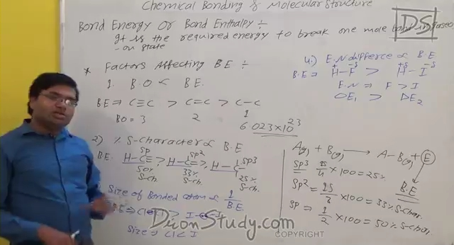 chemical bonding and molecular structure class 11 notes pdf